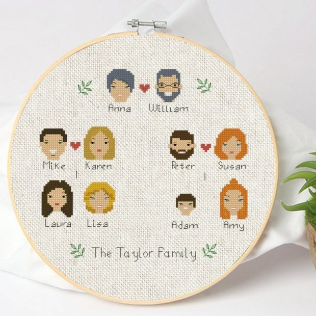 Personalized Family Tree Cross Stitch Pattern by XstitchbyAnna