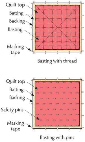 quilt sandwich instructions