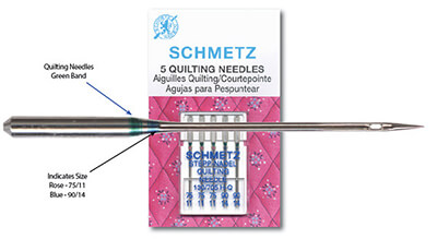 Sewing Machine Quilting Needles From Schmetzneedles