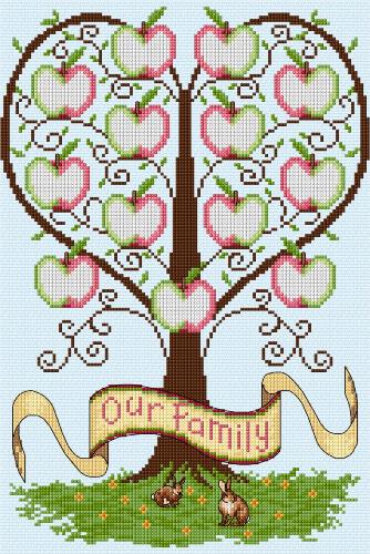 AJBD34 Family tree Cross Stitch Pattern by AmandaJButlerDesigns