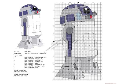 R2 D2 free Cross Stitch Star Wars Pattern